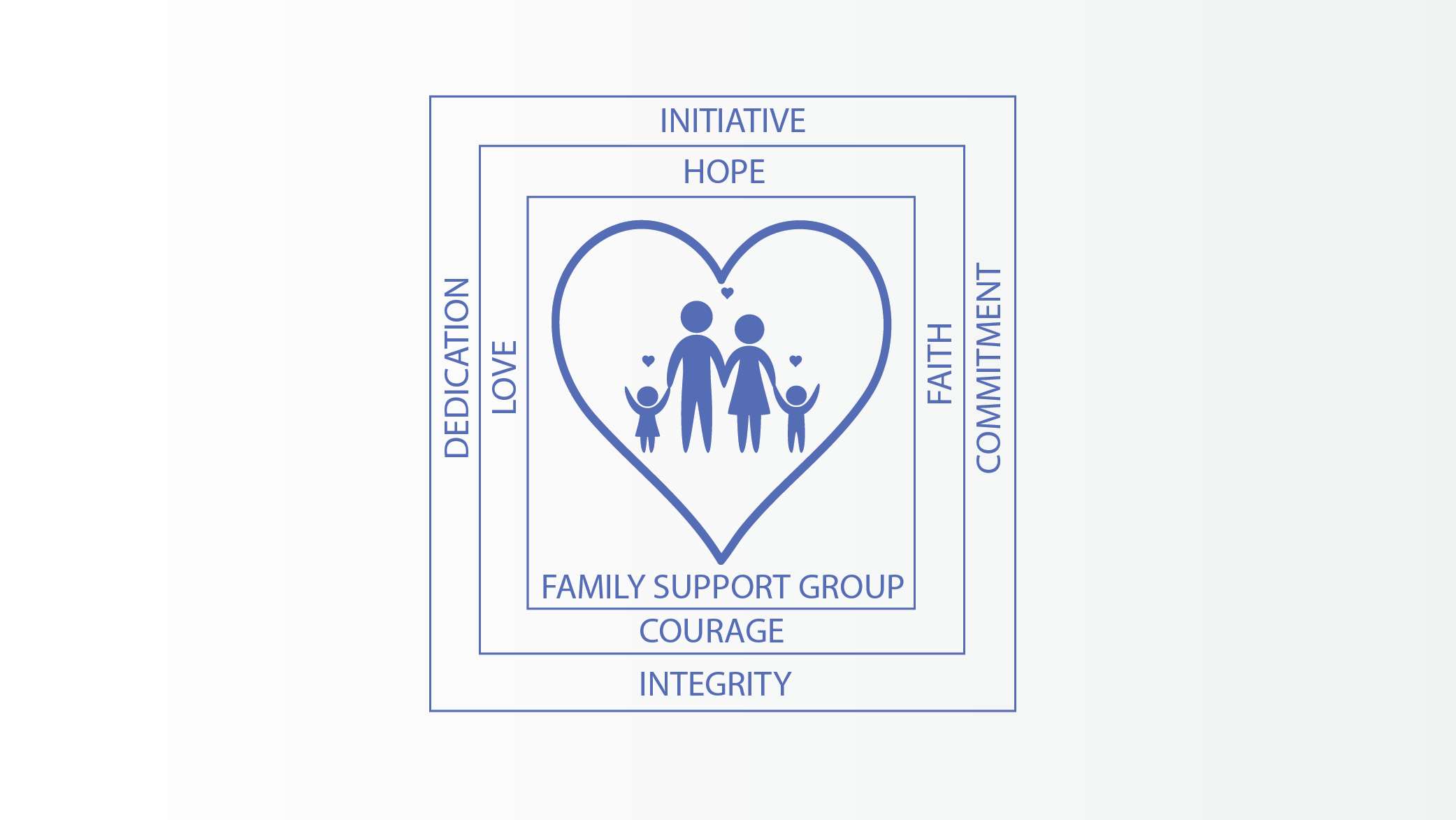 FAMILY SUPPORT AND RESOURCES, INC.
